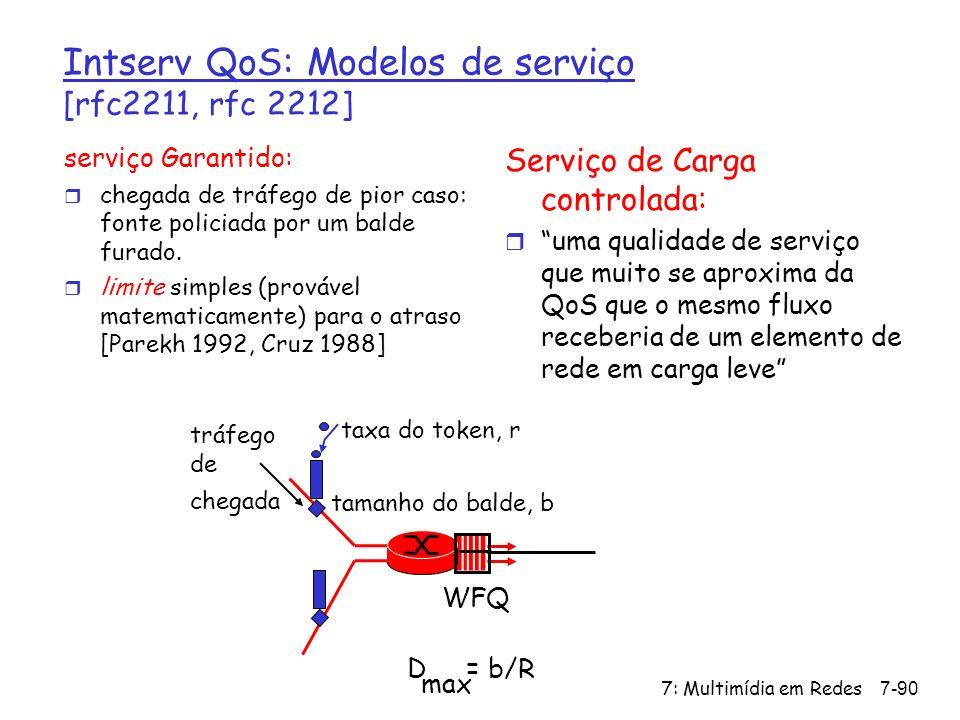 Intserv QoS: Modelos de serviço [rfc2211, rfc 2212]